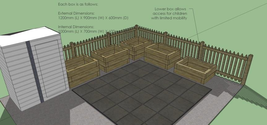 Preschool garden boxes 3